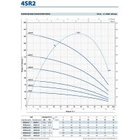 скважинный насос 4 4sr2m/13-p 4 дюйма Pedrollo