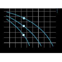 насос циркуляционный 7м ø1½ 130мм + гайка ø1 87 л/мин Aquatica LEO