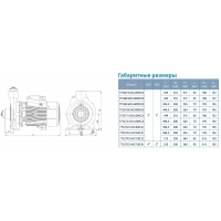 насос acm220ch2 центробежный 2,2квт 30м 450л/мин 2 leo 3,0 Aquatica LEO