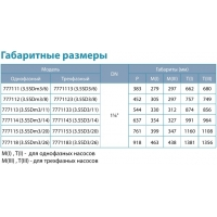 насос aquatica 3.5sdm3/11 центробежный погружной 0.55квт н61м 80л/мин ø85мм Aquatica Dongyin