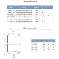 бак aquatica 779166 цилиндрический для системы отопления 36 литров Aquatica LEO
