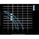 насос циркуляционный aquatica 774188 hmax16.3м qmax330л/мин 280мм Aquatica LEO
