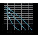 циркуляционный насос 150вт hmax 7м  qmax 67л/мин ø2 180мм +гайки ø1¼leo3.0 Aquatica LEO