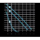 циркуляционный насос 200вт hmax 8м qmax 120л/мин ø1½ 180мм + гайки ø1 leo3.0 Aquatica LEO