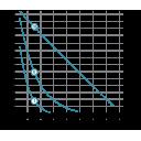 циркуляционный насос 270вт hmax 8м qmax 170л/мин ø2 180мм + гайки ø1¼  leo3.0 Aquatica LEO