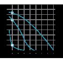 циркуляционный насос 270вт hmax 12м qmax 65л/мин ø1½ 180мм + гайки ø1 leo3.0 Aquatica LEO
