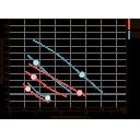 насос gpd25-6t/180 циркуляционный с терморегулятором aquatica (774032) Aquatica LEO