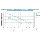 насос lkj-1100p самовсасывающий h 1.1квт 43м 70л/мин Aquatica LEO