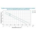 насос aquatica xkj-1100i самовсасывающий 1.1квт н 42м 70л/мин Aquatica LEO