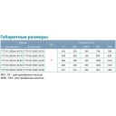 насос aquatica 3sdm1.8/26 центробежный погружной 0.75квт н110м 45л/мин ø75мм Dongyin