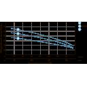 насос leo3.0 многоступенчатый горизонтальный 1.1квт hmax 46м qmax 117л/мин(775636) Aquatica LEO
