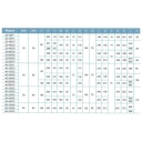 насос xstm32-125/11 центробежный 1,1квт hmax 21м qmax 400л/мин leo 3.0 Aquatica LEO