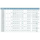 НАСОС XSTm32-160/22 ЦЕНТРОБЕЖНЫЙ 2,2КВТ Hmax 29,6М Qmax 400л/мин LEO 3.0