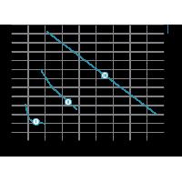 насос циркуляционный 8м ø2 180мм (бордо) + гайка ø1¼ aquatica Aquatica LEO