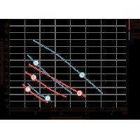 насос gpd25-4t/130 циркуляционный с терморегулятором aquatica (774013) Aquatica LEO