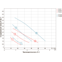 насос gpd25-6t/130 циркуляционный с терморегулятором aquatica (774033) Aquatica LEO